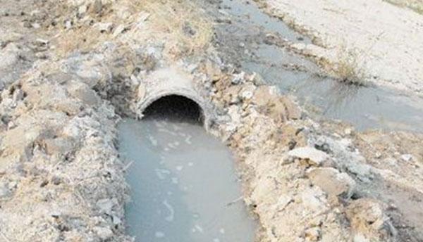 水/废水检测